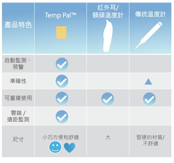 圖片-Q3-comparison_tw