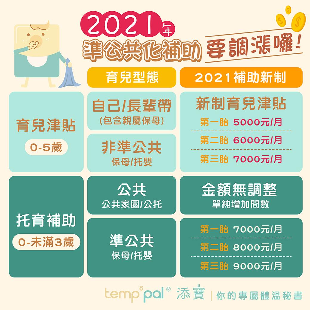 2021公共化補助-01